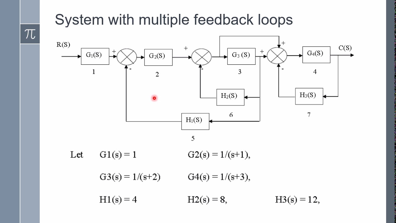 small resolution of block diagram reduction using matlab