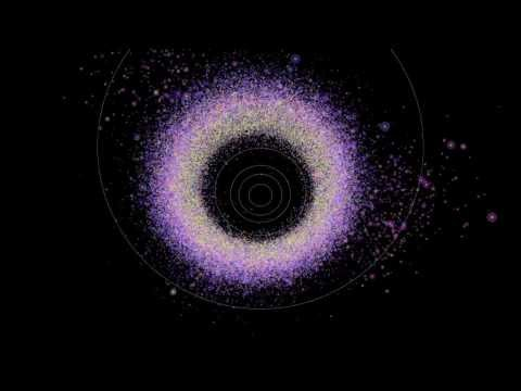 Visualization of the Asteroids in our Solar System