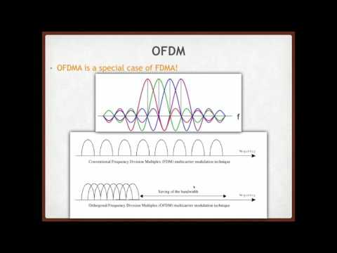 EEL 6509 - Wireless Communication——Orthogonal Frequency-division Multiplexing(OFDM)