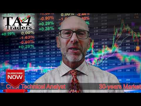 Technical Analysis on the Nikkei 225 Index - 31st May