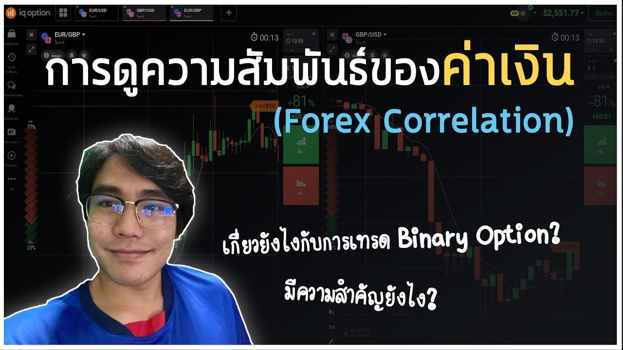 [สอนเทรดIQ Option ep.26] การดูความสัมพันธ์ของค่าเงินจากกราฟ