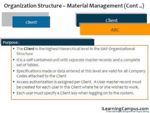 SAP Material Management (MM) Organization Structure