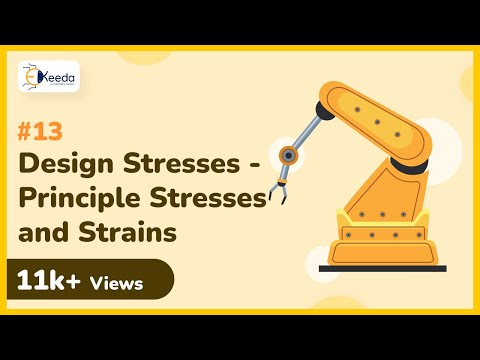 Design Stresses - Introduction To Mechanical Engineering Design - Machine Design 1