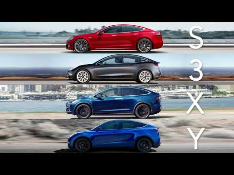 5 Things To Know About Tesla Model Y