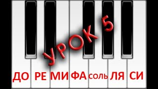 Музыкальная грамматика для детей - Ноты (урок 5)