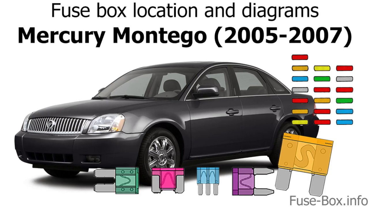 medium resolution of fuse box location and diagrams mercury montego 2005 2007 youtube