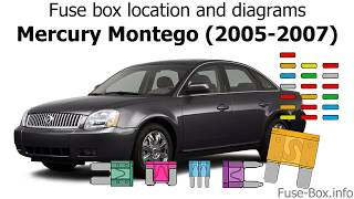 Fuse Box Location And Diagrams Mercury Montego 2005 2007 Youtube