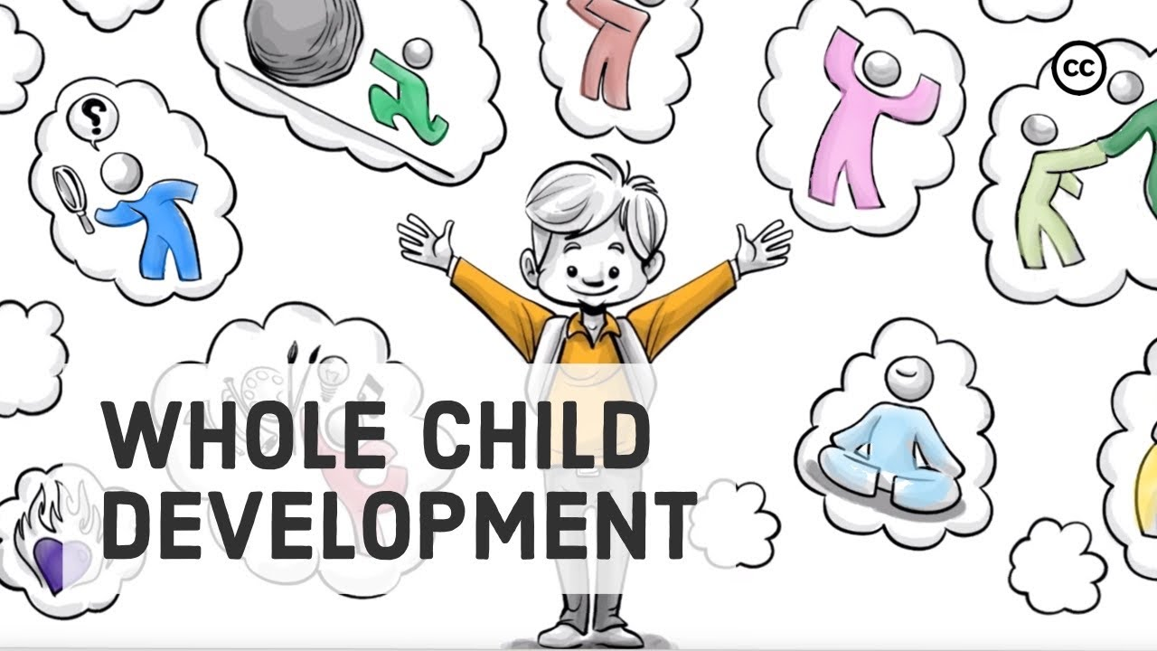 Whole Child Development : 4 Natural Forces Behind All Learning