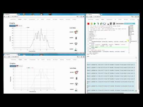 Energy Manager EMDO101 monitoring photovoltaic plants
