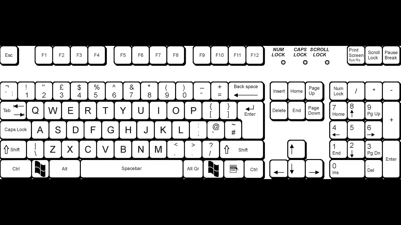 How to use keyboard to move the mouse in windows 7 youtube biocorpaavc