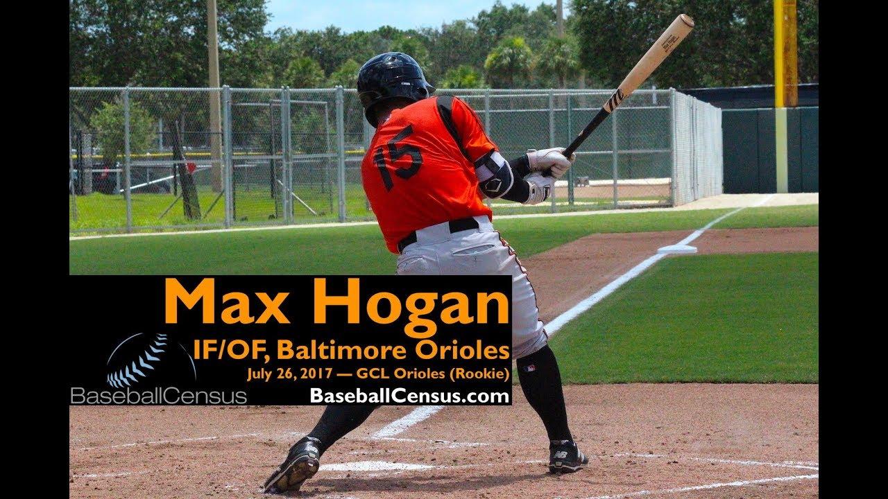 hogan max