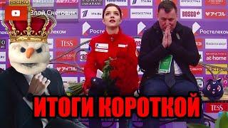 ИТОГИ КОРОТКОЙ ПРОГРАММЫ Девушки Гран При России Rostelecom Cup 2019