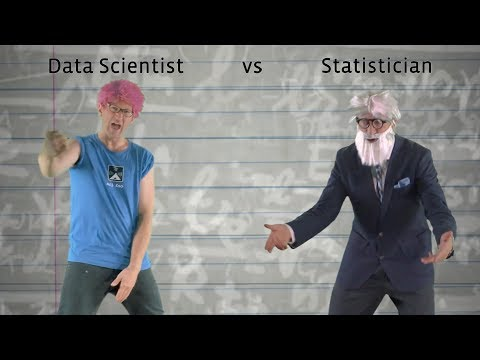 Data Science - Baba Brinkman Music Video