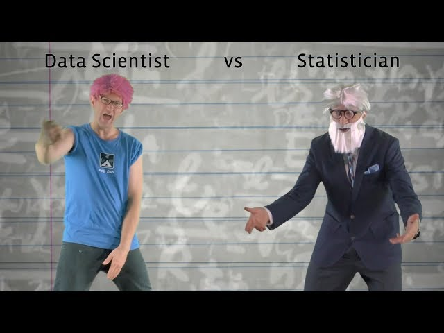 Data Science – Baba Brinkman Music Video