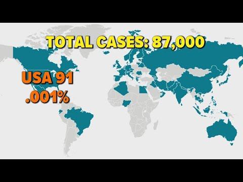 Fact-checking Coronavirus Statistics