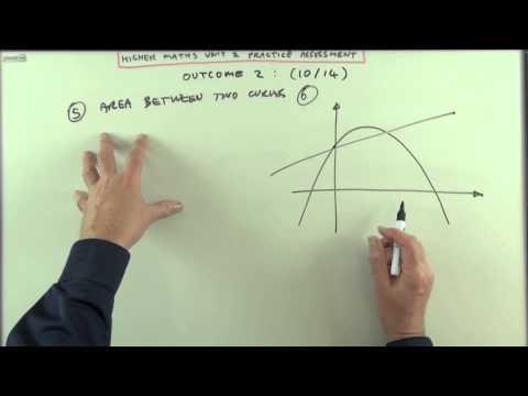 Higher Maths NAB 2 Outcome 2: Integration