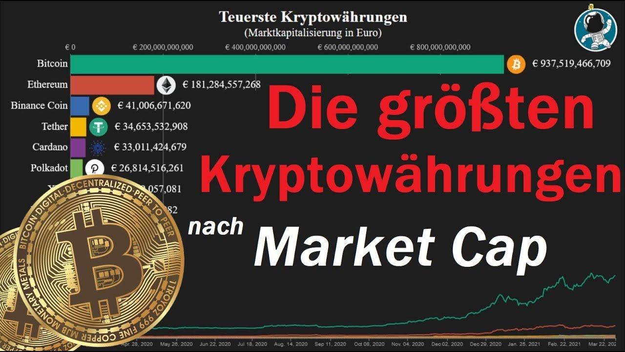 Bitcoin code system erfahrungen
