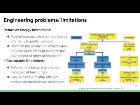 Hydrogen Fuel Cell Analysis for Future Use in Cars