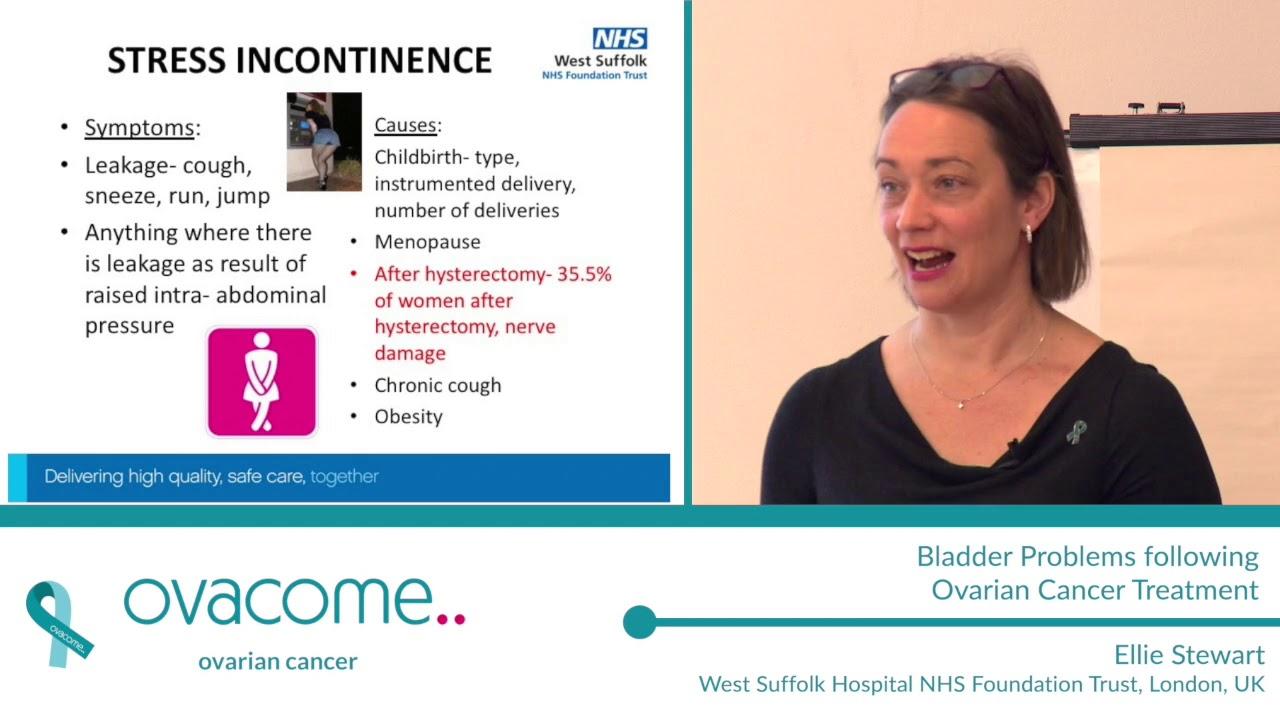 Bladder Problems Following Ovarian Cancer Treatment Youtube