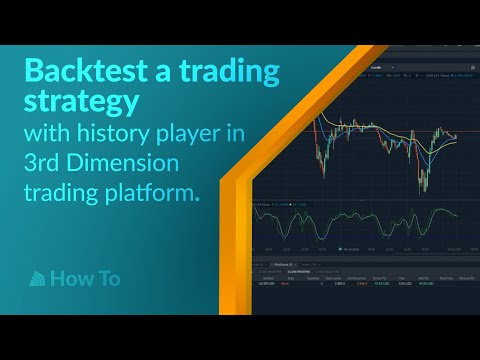 Backtest a trading strategy with history player in 3rd Dimension trading platform