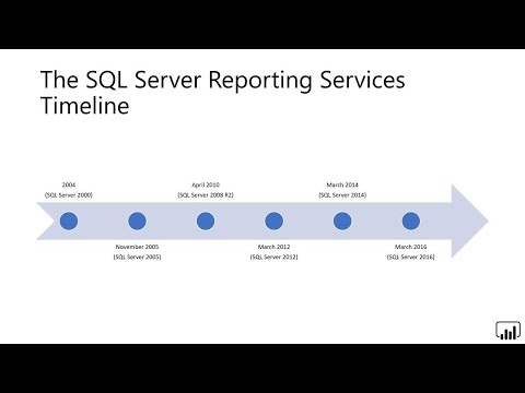 Microsoft Power BI: Designing Professional Paginated Reports with