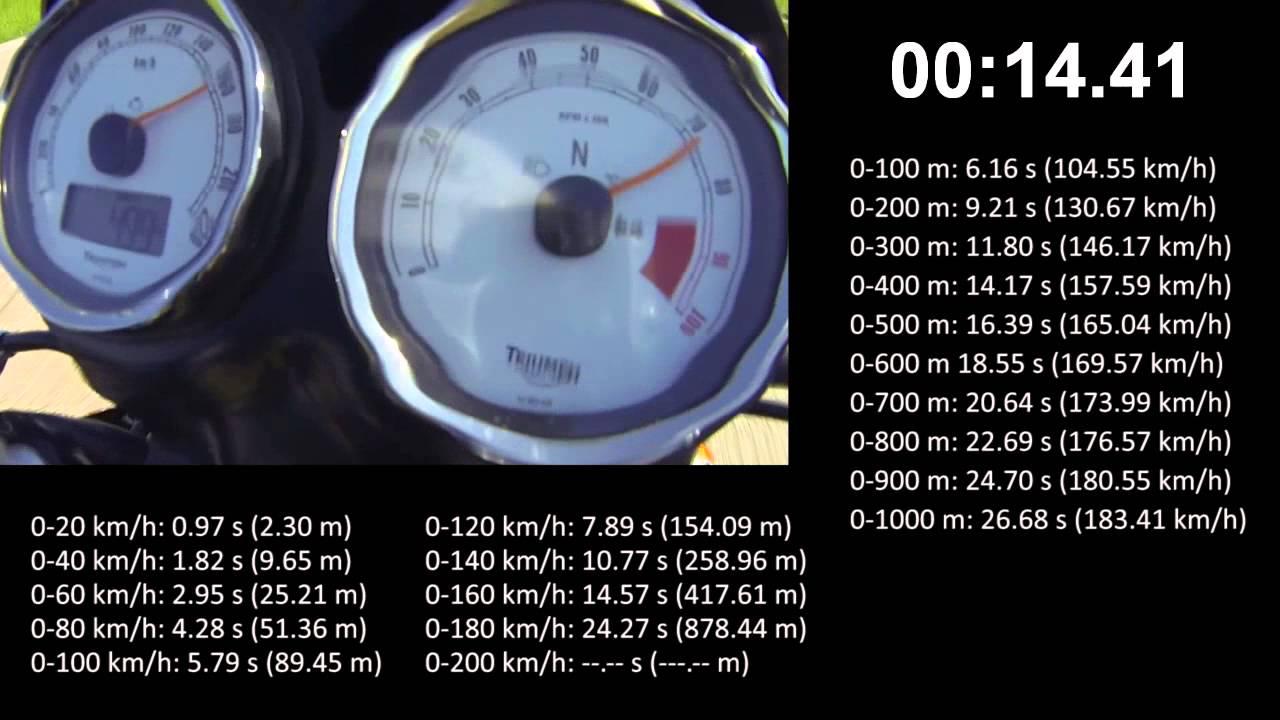 Triumph Thruxton 900 0 180 Kmh 1000 M Youtube