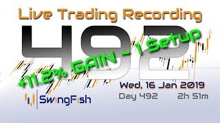 LIVE Day Trading Forex & CFD [Wed 16 Jan 2019]