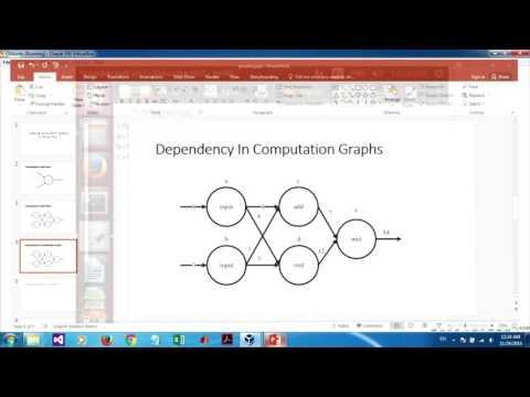 Tensorflow tutorials for beginners, 1: Creating Computation graphs