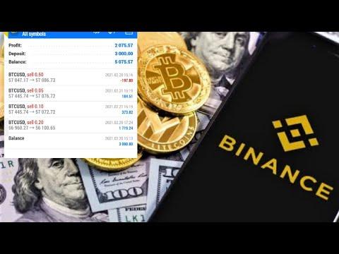 BITCOIN Strategy, 2 Profitable Ways To Trade BTC/USD