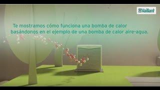 Explicación del funcionamiento de una Bomba de calor