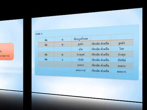 โครงงานภาษาไทย เรื่อง ภาษาวิบัติในภาษาไทย