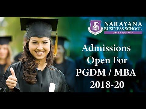 NBS PGDM MBA College Ahmedabad
