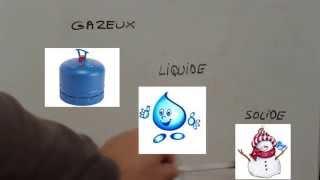 LUDIK EXPERIENCES N°2 - COMMENT SE FORME UN NUAGE  (de façon simpliste..)