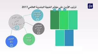 الأردن في أدنى المراتب في المؤشر العالمي للفجوة الجندرية للعام الحالي - (9-11-2017)
