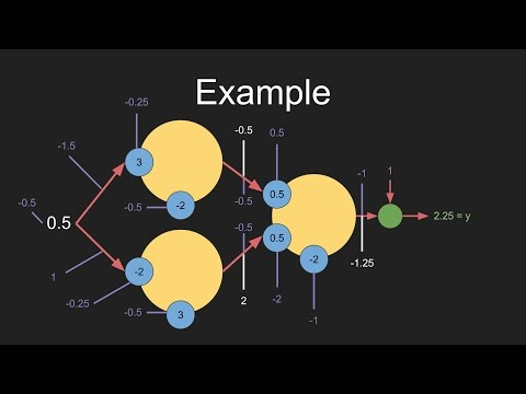 Neural Networks (Part 2) - Training