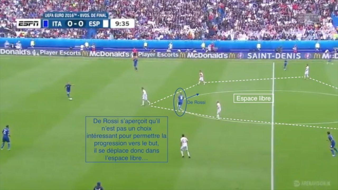 Le jeu sans ballon du 6 lorsque que son équipe a le ballon - YouTube f2a05b50cbb5