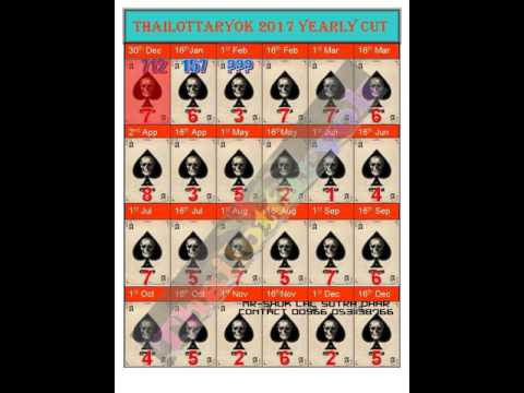 Thailand Lottery Year Cut Set & 3up Set 2017