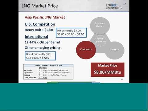 Energy for All Alaska: AGDC Alaska LNG update 20171212