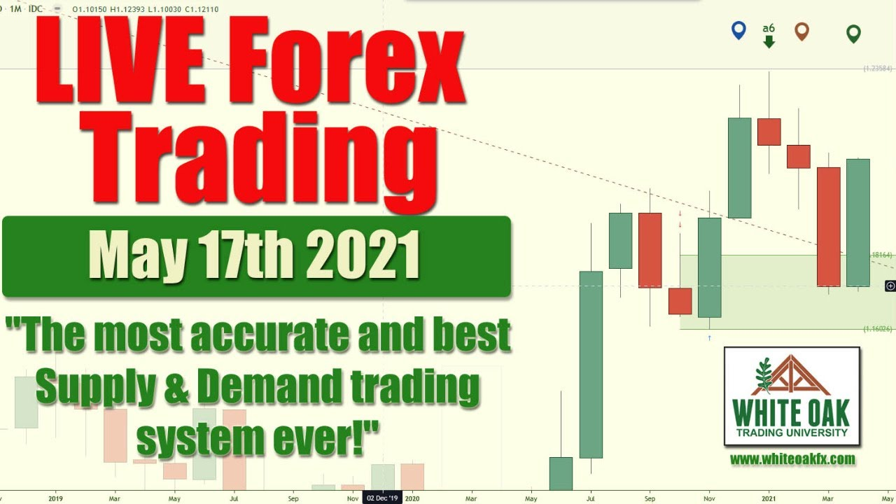🔴 LIVE Forex Trading - GOLD OIL $EURUSD Bitcoin (May 17th 2021)
