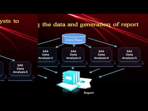 Clinical Data Management and Statistical Analysis Software