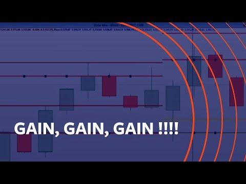 🔴 GAIN, GAIN, GAIN !!!! Nos últimos 7 dias foi assim