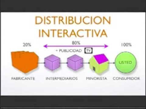 plan de negocios amway argentina youtube