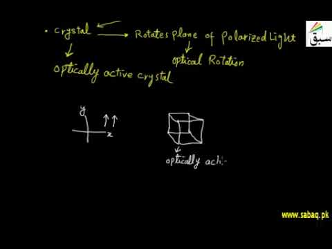 Optical Rotation | Swap Education
