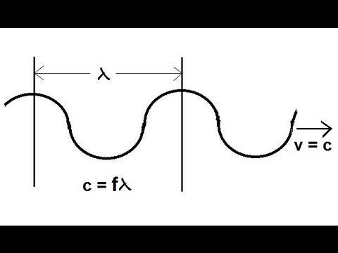thomas bus wiring diagrams