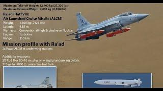 Pakistan Air Force Song - (JAZBA)