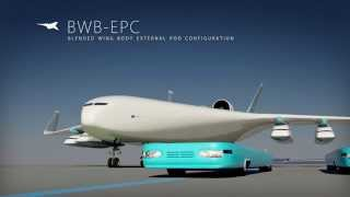 FANTASSY – Next Generation Green Aircraft with Integrated Modular Air/Rail Transport