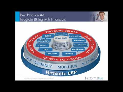 Recurring Revenue Management: Billing to Retention Best Practices Webinar