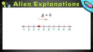 1st Grade - Math - Fact Strategies - Question Feedback - 142474