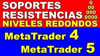 Forex y CFDs - Indicador SOPORTE/RESISTENCIA REDONDOS METATRADER 5