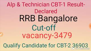 RRB Bangalore Alp CBT-1 Result & Cut-off    vacancy- 3479, Qualify Candidate CBT-2 36903   